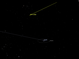 Asteroid whizzing by Earth this week